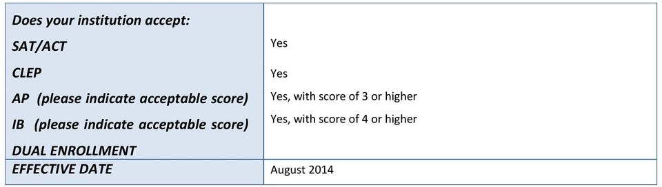 acceptable score) DUAL ENROLLMENT EFFECTIVE DATE