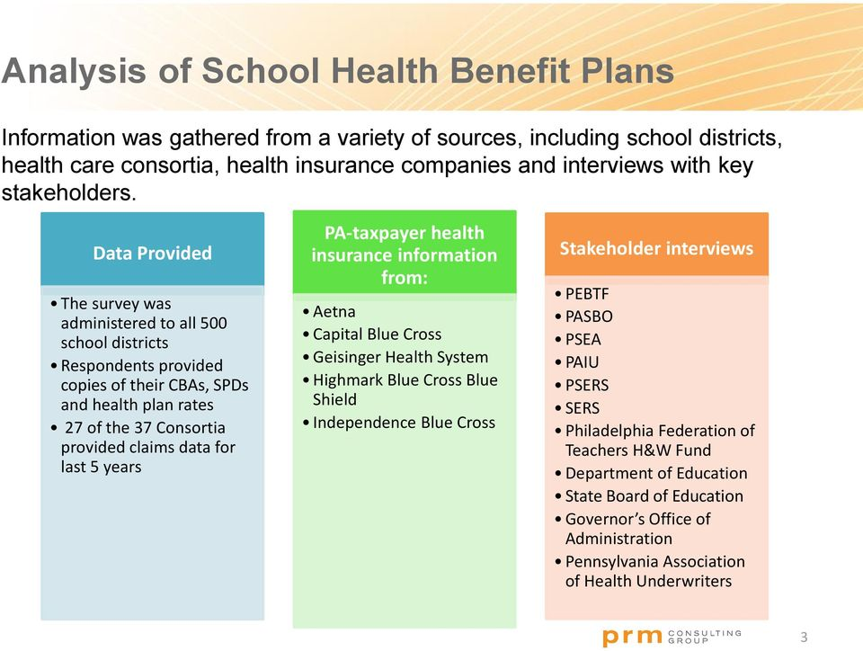Data Provided The survey was administered to all 500 school districts Respondents provided copies of their CBAs, SPDs and health plan rates 27 of the 37 Consortia provided claims data for last 5