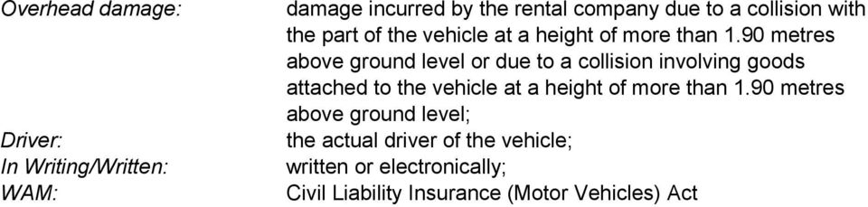 90 metres above ground level or due to a collision involving goods attached to the vehicle at a height