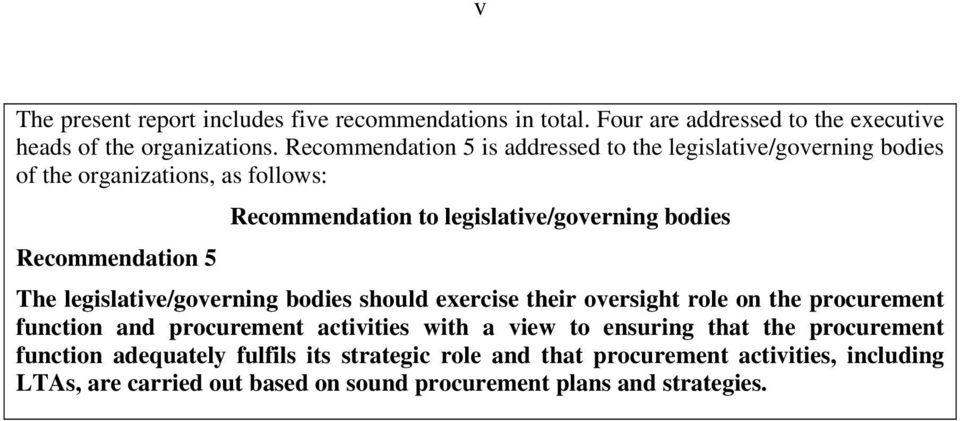 legislative/governing bodies The legislative/governing bodies should exercise their oversight role on the procurement function and procurement activities