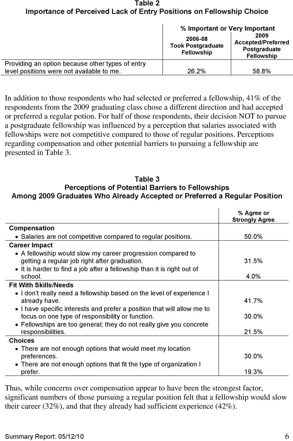 8% In addition to those respondents who had selected or preferred a fellowship, 41% of the respondents from the 2009 graduating class chose a different direction and had accepted or preferred a