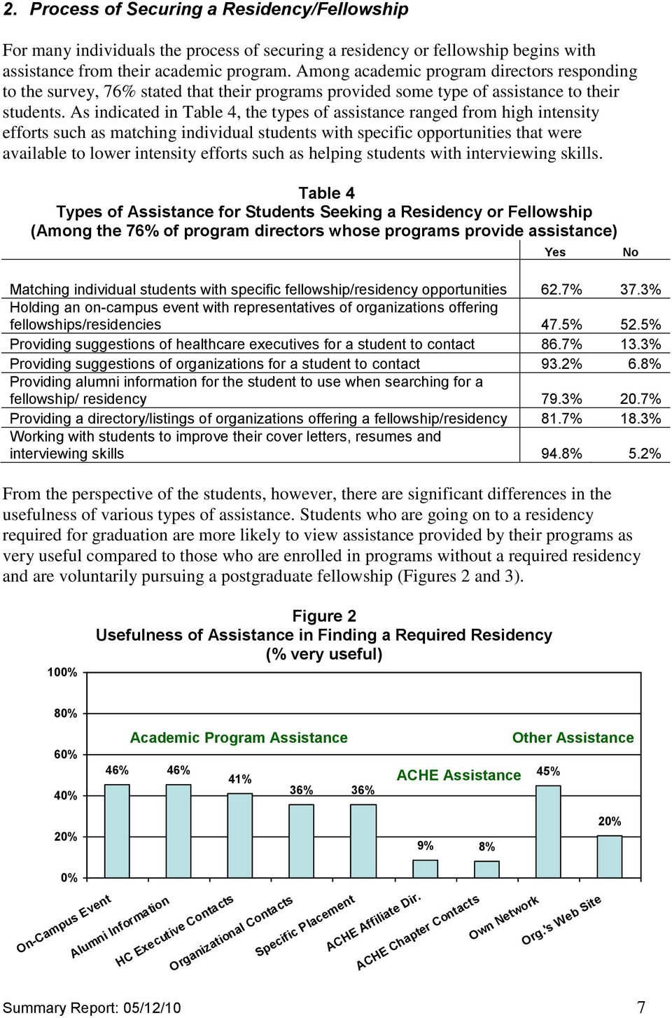 As indicated in Table 4, the types of assistance ranged from high intensity efforts such as matching individual students with specific opportunities that were available to lower intensity efforts