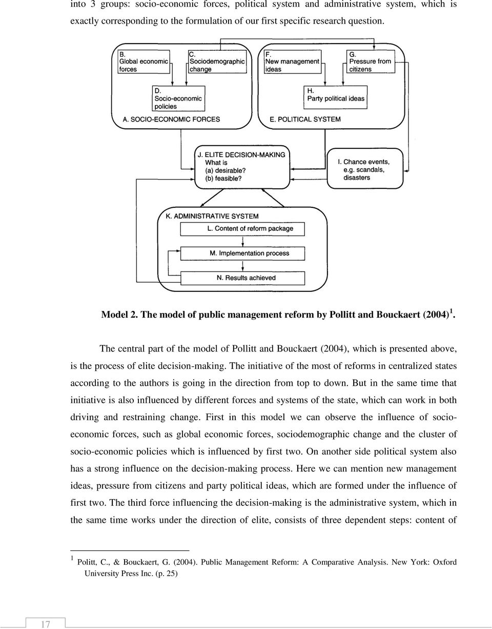 The central part of the model of Pollitt and Bouckaert (2004), which is presented above, is the process of elite decision-making.