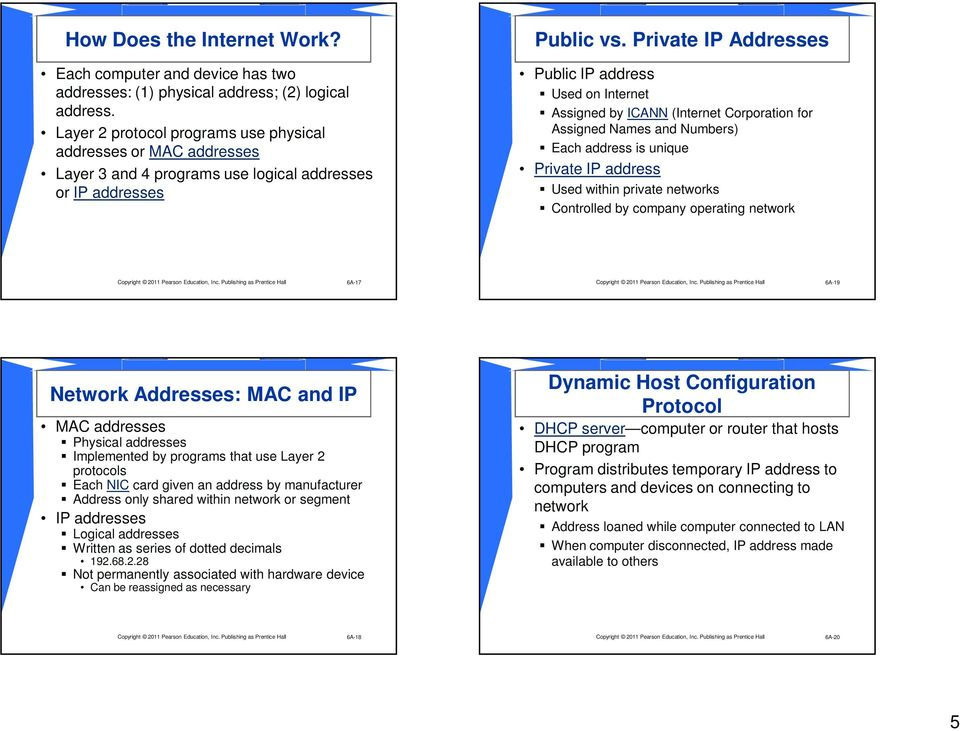 Private IP Addresses Public IP address Used on Internet Assigned by ICANN (Internet Corporation for Assigned Names and Numbers) Each address is unique Private IP address Used within private networks