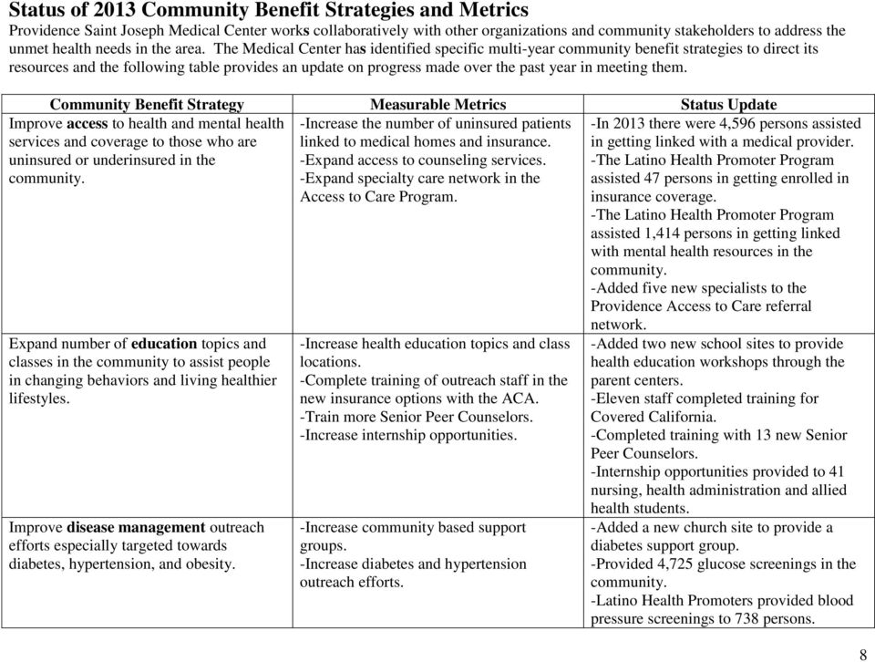 The Medical Center has identified specific multi-year community benefit strategies to direct its resources and the following table provides an update on progress made over the past year in meeting