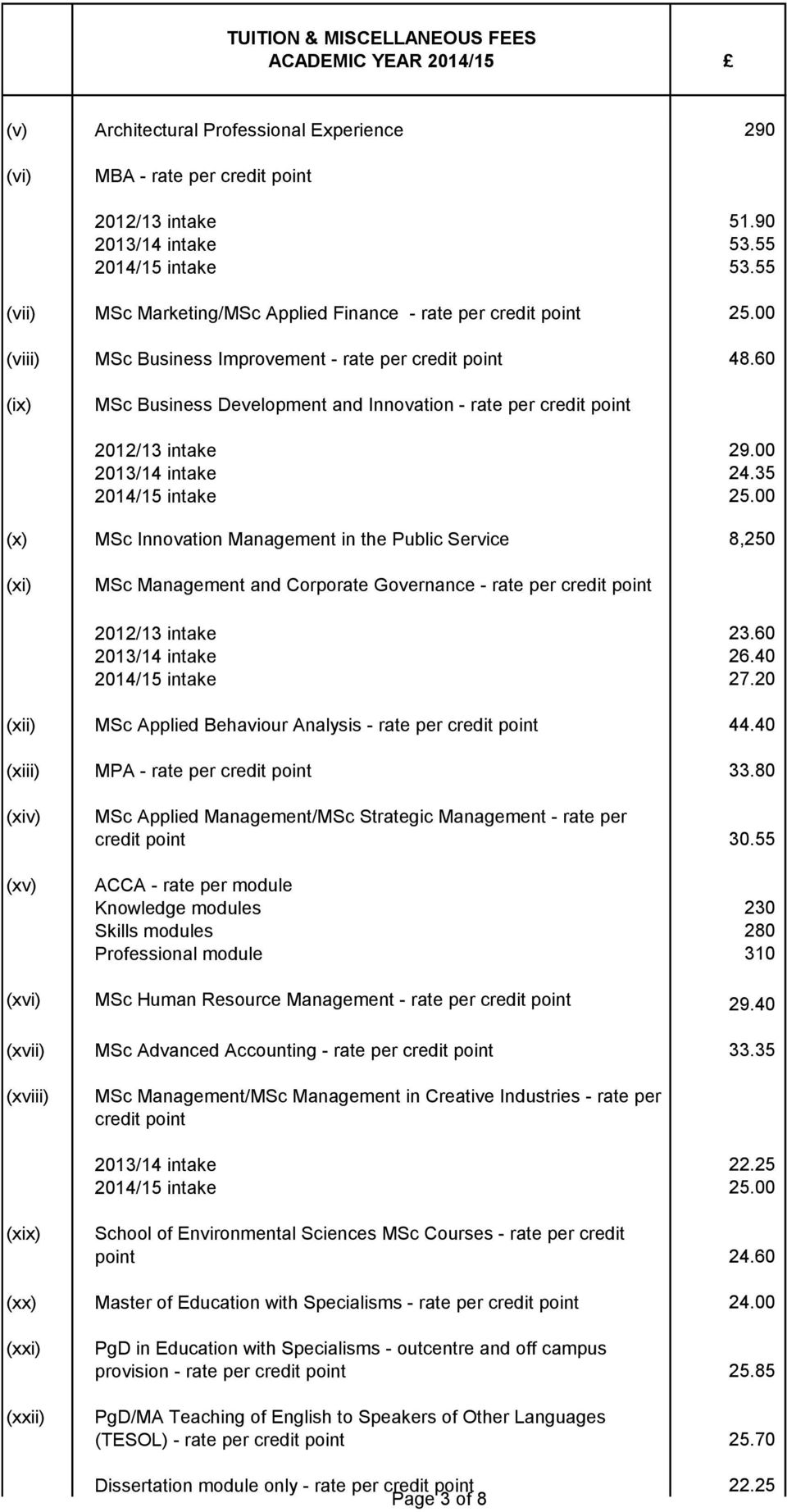 60 (ix) MSc Business Development and Innovation - rate per credit point 2012/13 intake 29.00 2013/14 intake 24.35 2014/15 intake 25.