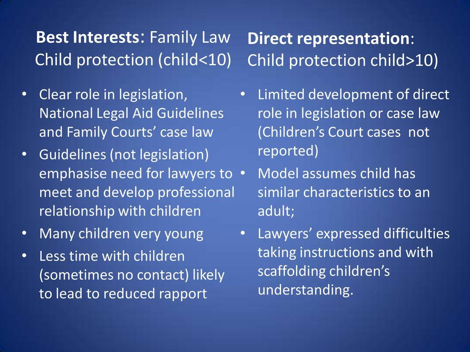 to lead to reduced rapport Direct representation: Child protection child>10) Limited development of direct role in legislation or case law (Children s Court cases not