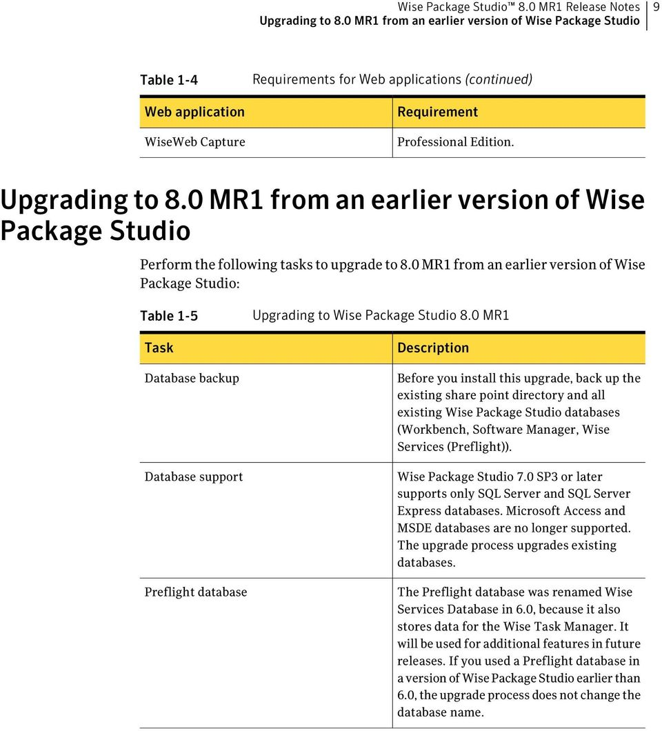 0 MR1 from an earlier version of Wise Package Studio Perform the following tasks to upgrade to 8.
