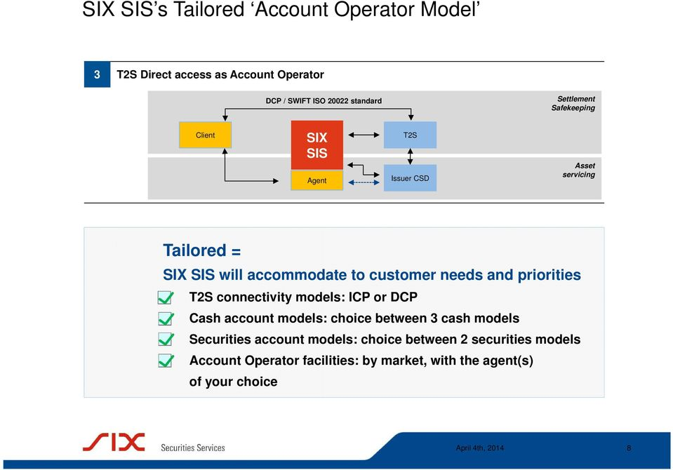 needs and priorities T2S connectivity models: ICP or DCP Cash account models: choice between 3 cash models