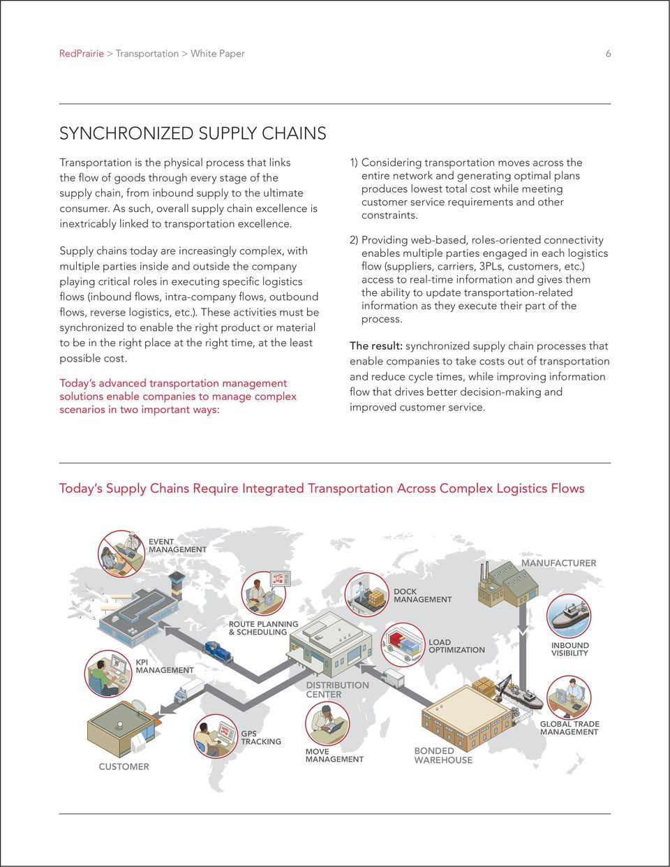 Supply chains today are increasingly complex, with multiple parties inside and outside the company playing critical roles in executing specific logistics flows (inbound flows, intra-company flows,
