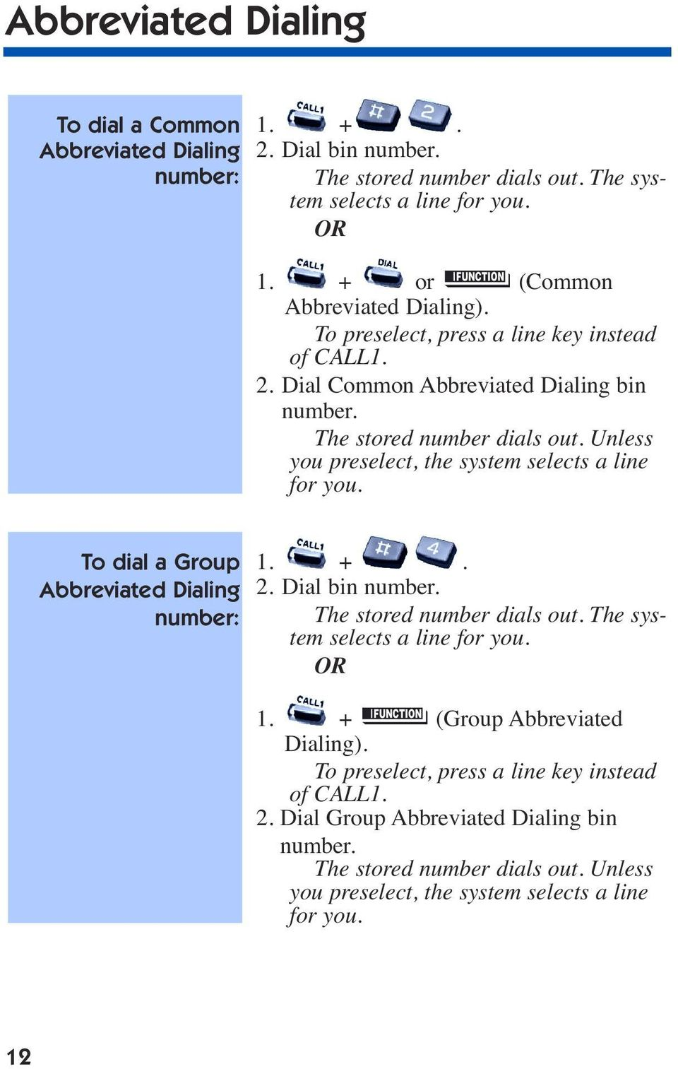 To dial a Group Abbreviated Dialing number: 1. +. 2. Dial bin number. The stored number dials out. The system selects a line for you. 1. + (Group Abbreviated Dialing).