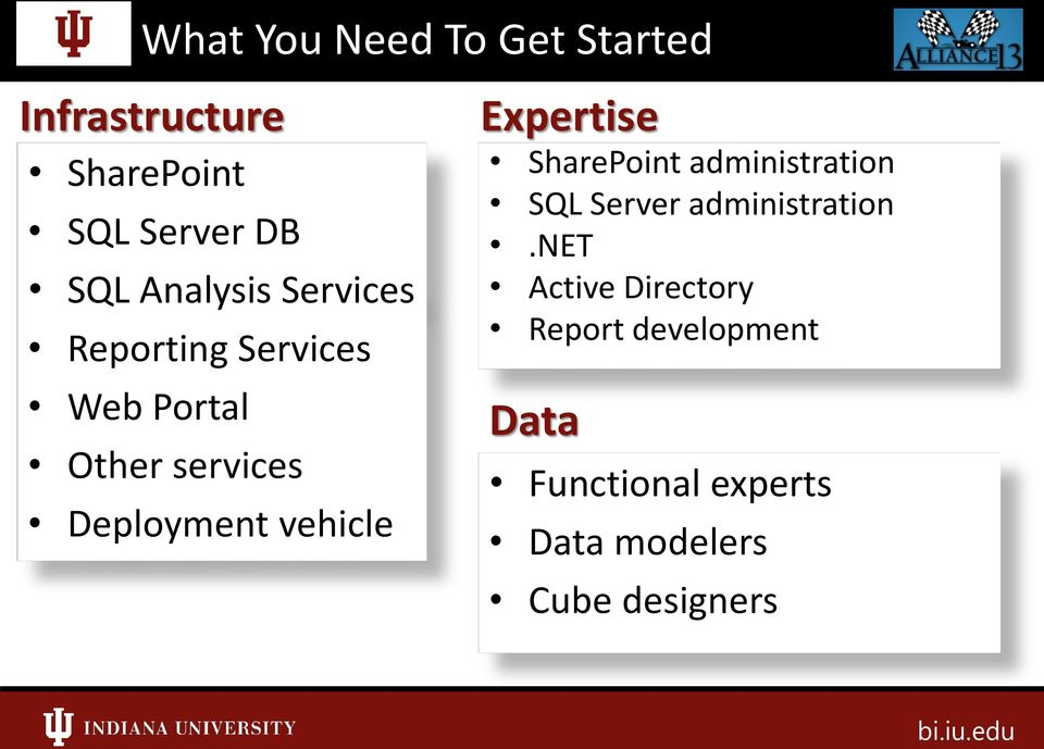 Expertise SharePoint administration SQL Server administration.