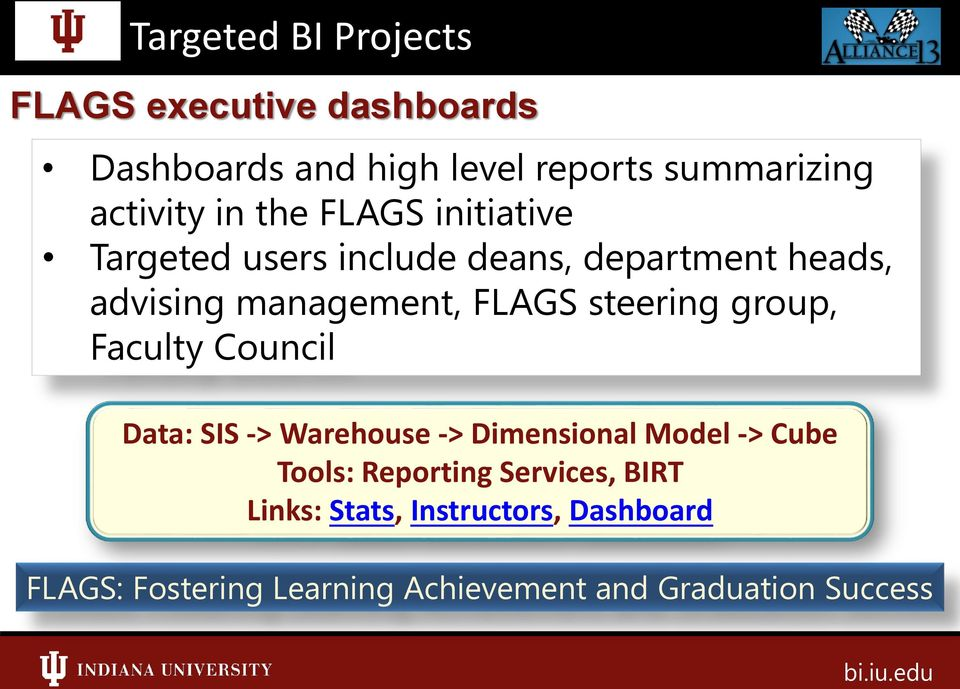 steering group, Faculty Council Data: SIS -> Warehouse -> Dimensional Model -> Cube Tools: Reporting