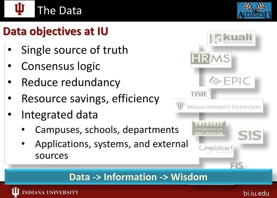 efficiency Integrated data Campuses, schools, departments