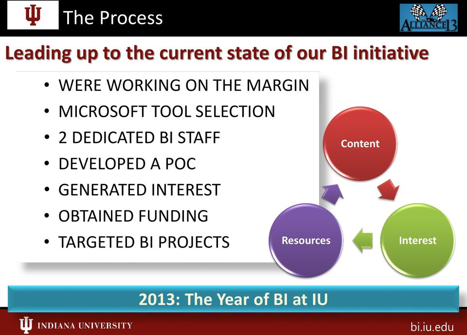 BI STAFF DEVELOPED A POC GENERATED INTEREST OBTAINED FUNDING