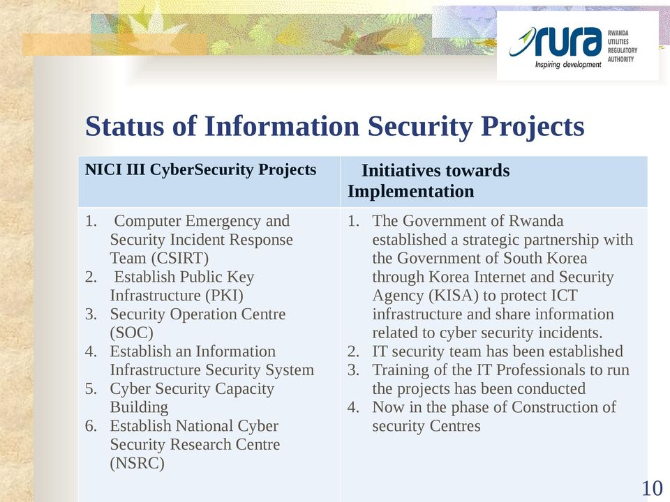 Establish National Cyber Security Research Centre (NSRC) 1.