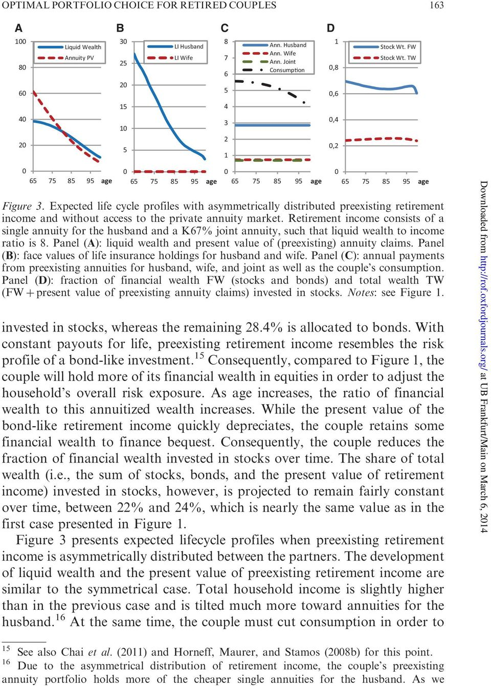 Expected life cycle profiles with asymmetrically distributed preexisting retirement income and without access to the private annuity market.