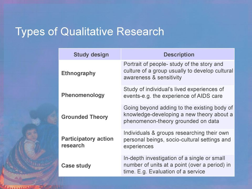 oup usually to develop cultural awareness & sensitivity Study of individual s lived experiences of events-e.g.