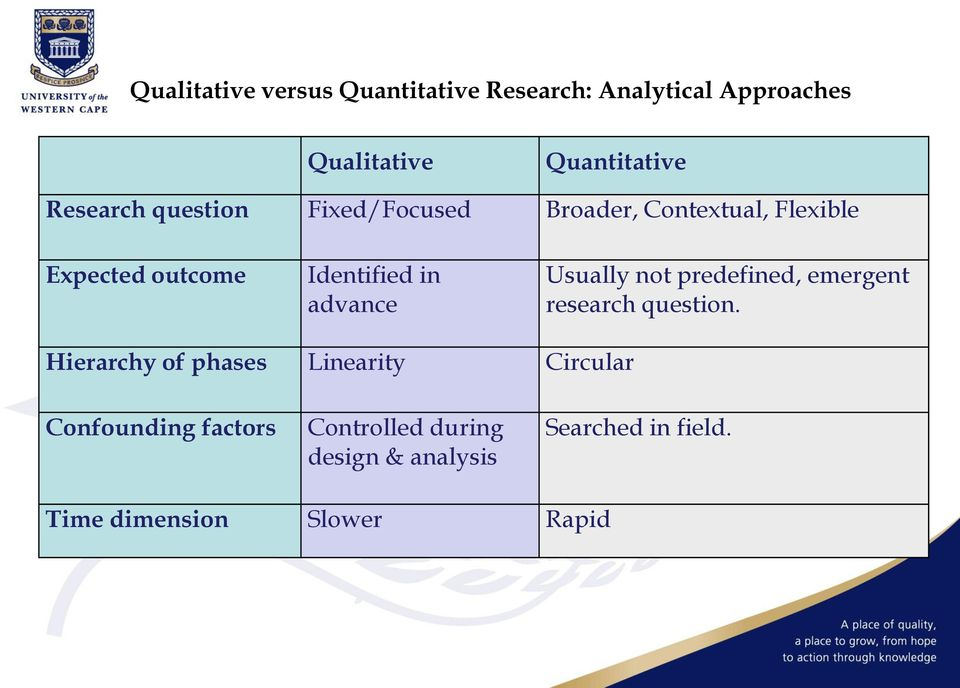 1qualitative and quantitative research