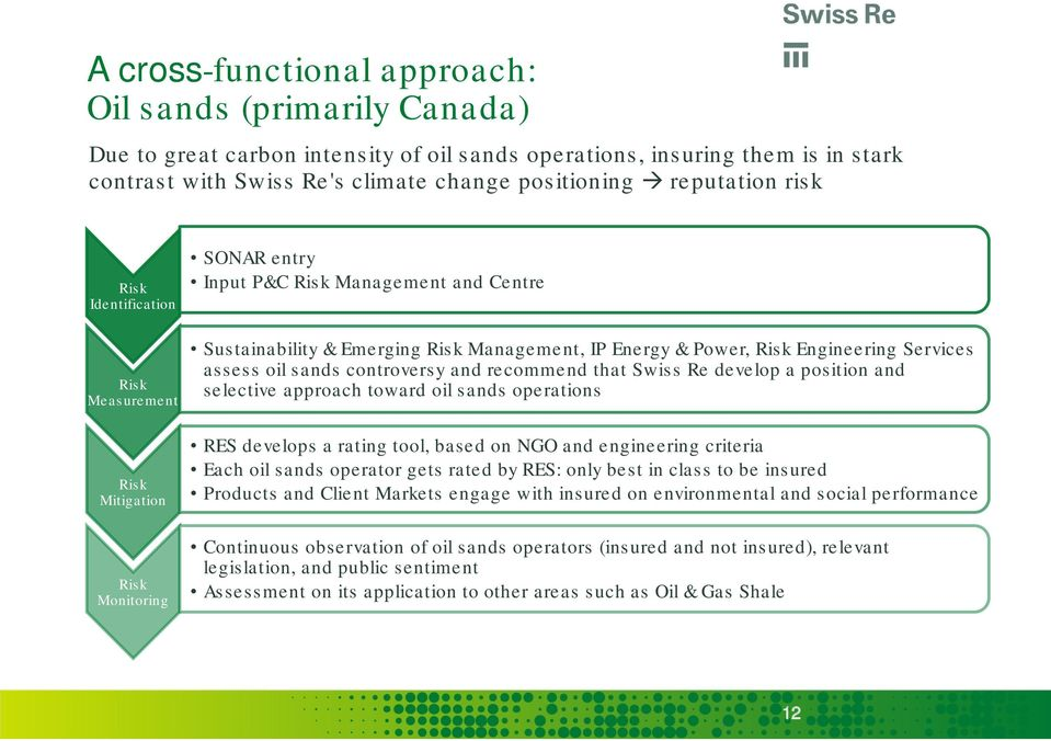 Services assess oil sands controversy and recommend that Swiss Re develop a position and selective approach toward oil sands operations RES develops a rating tool, based on NGO and engineering