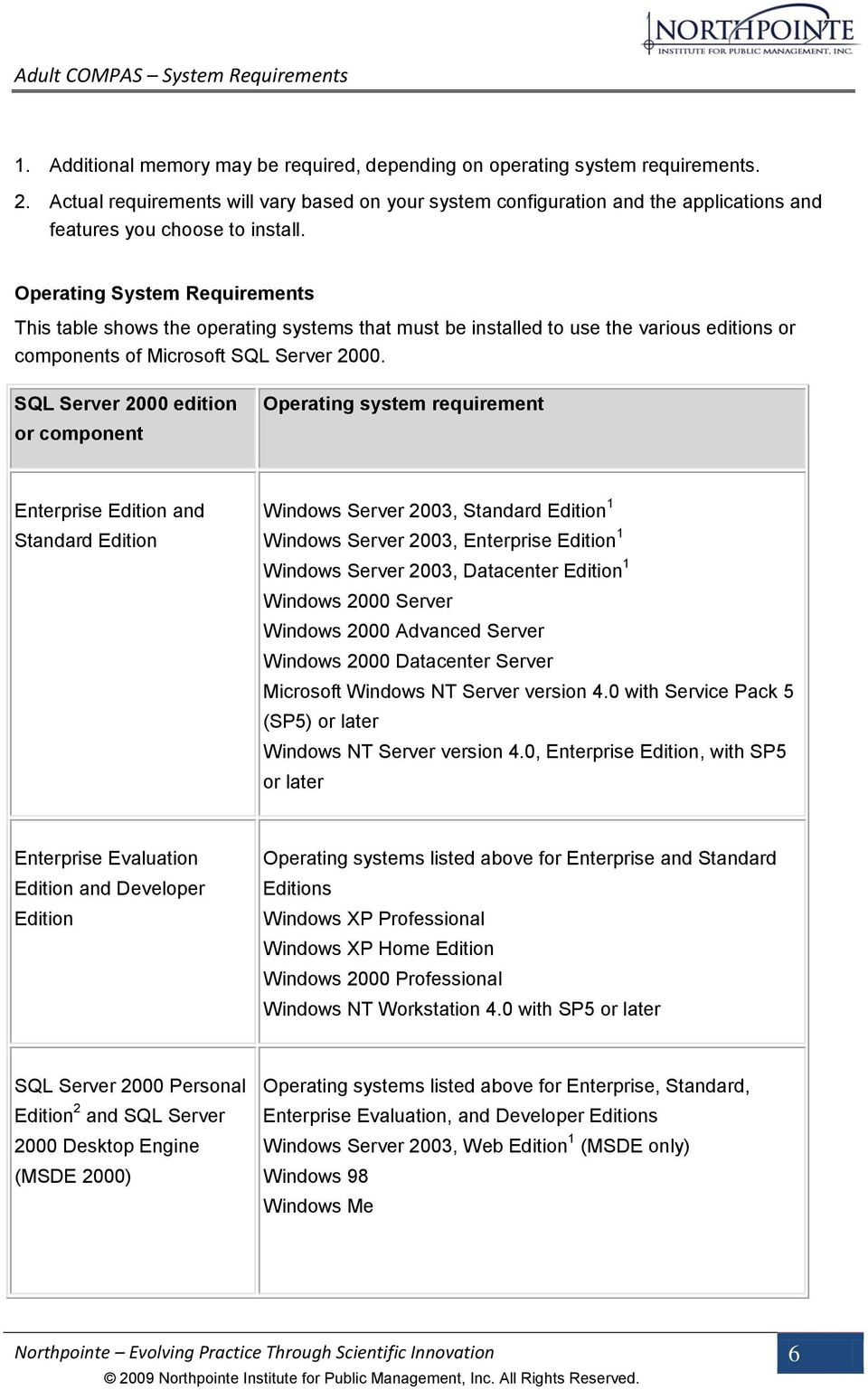 Operating System Requirements This table shows the operating systems that must be installed to use the various editions or components of Microsoft SQL Server 2000.