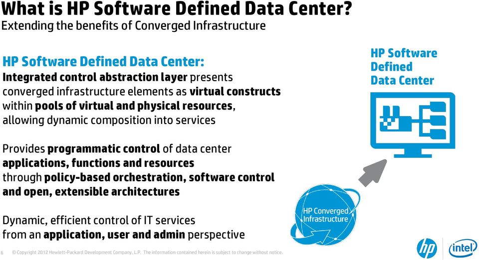 infrastructure elements as virtual constructs within pools of virtual and physical resources, allowing dynamic composition into services HP Software