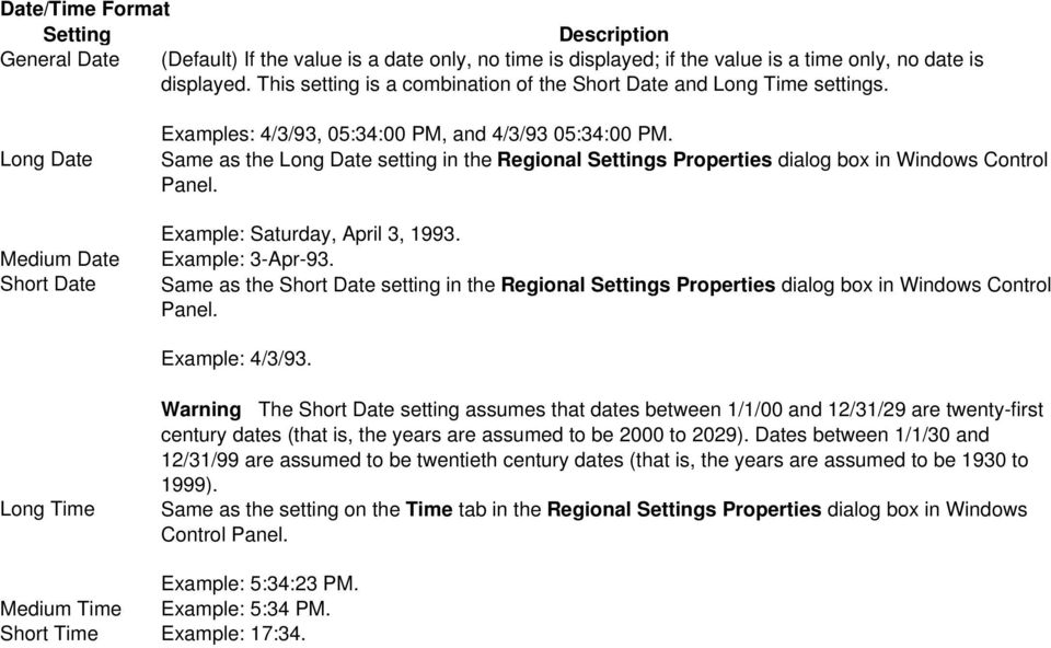 Same as the Long Date setting in the Regional s Properties dialog box in Windows Control Panel. Example: Saturday, April 3, 1993. Example: 3-Apr-93.