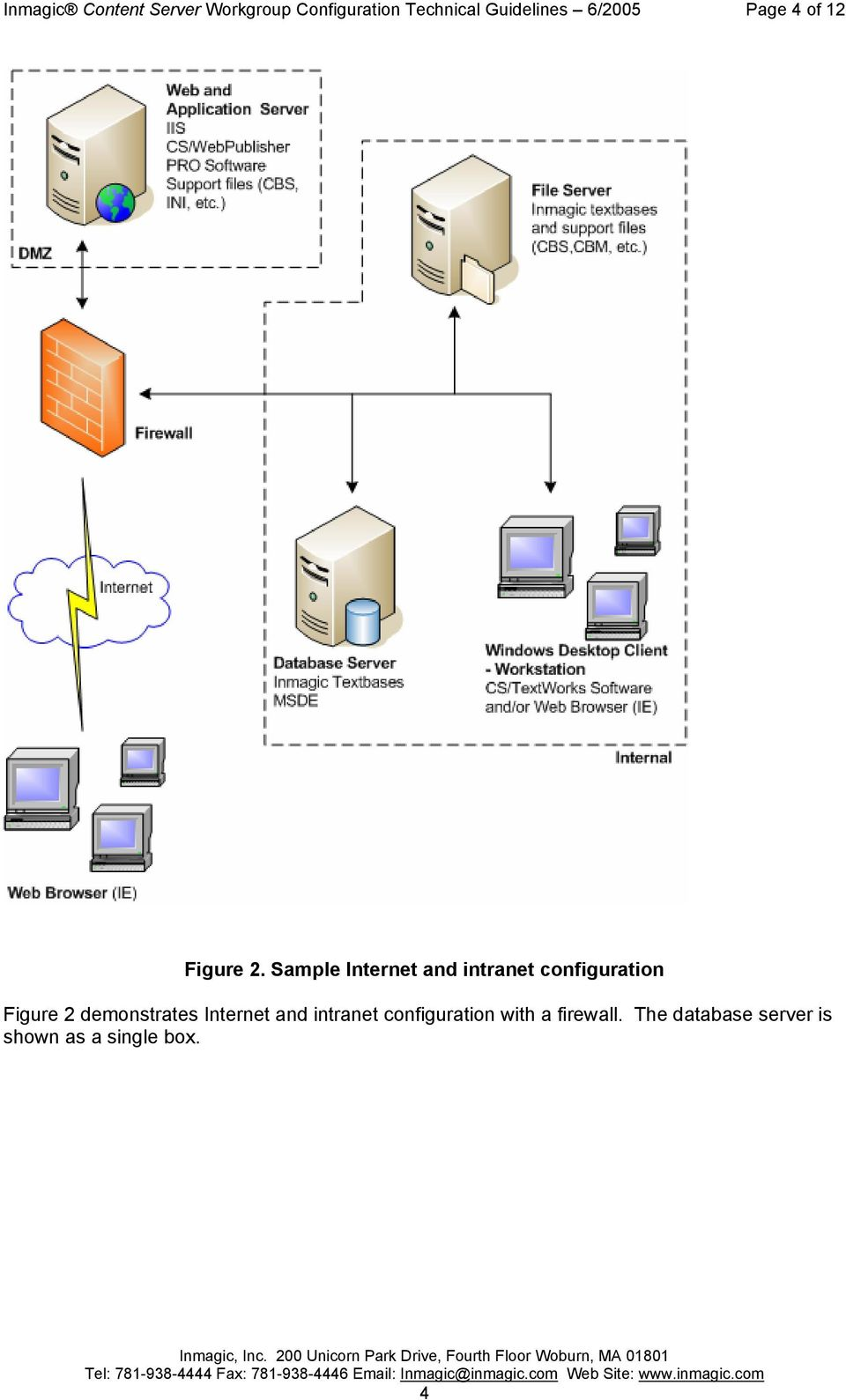 Sample Internet and intranet configuration Figure 2 demonstrates