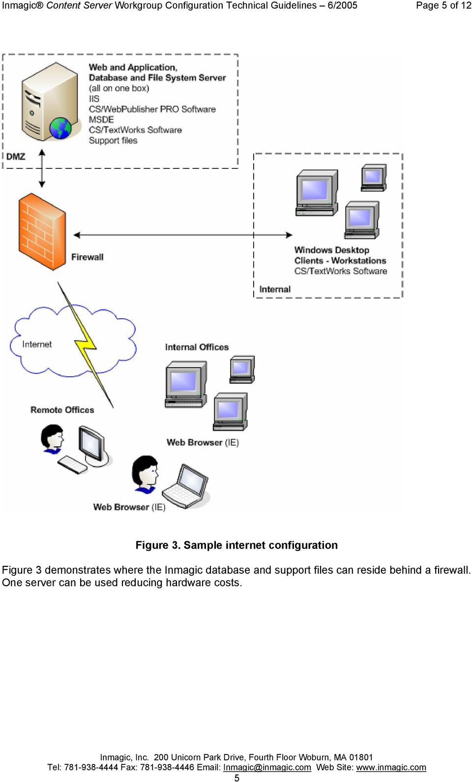 Sample internet configuration Figure 3 demonstrates where the