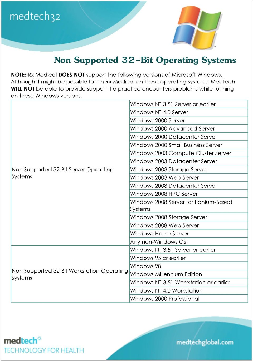 Non Supported 32-Bit Server Operating Systems Non Supported 32-Bit Workstation Operating Systems Windows NT 3.51 Server or earlier Windows NT 4.