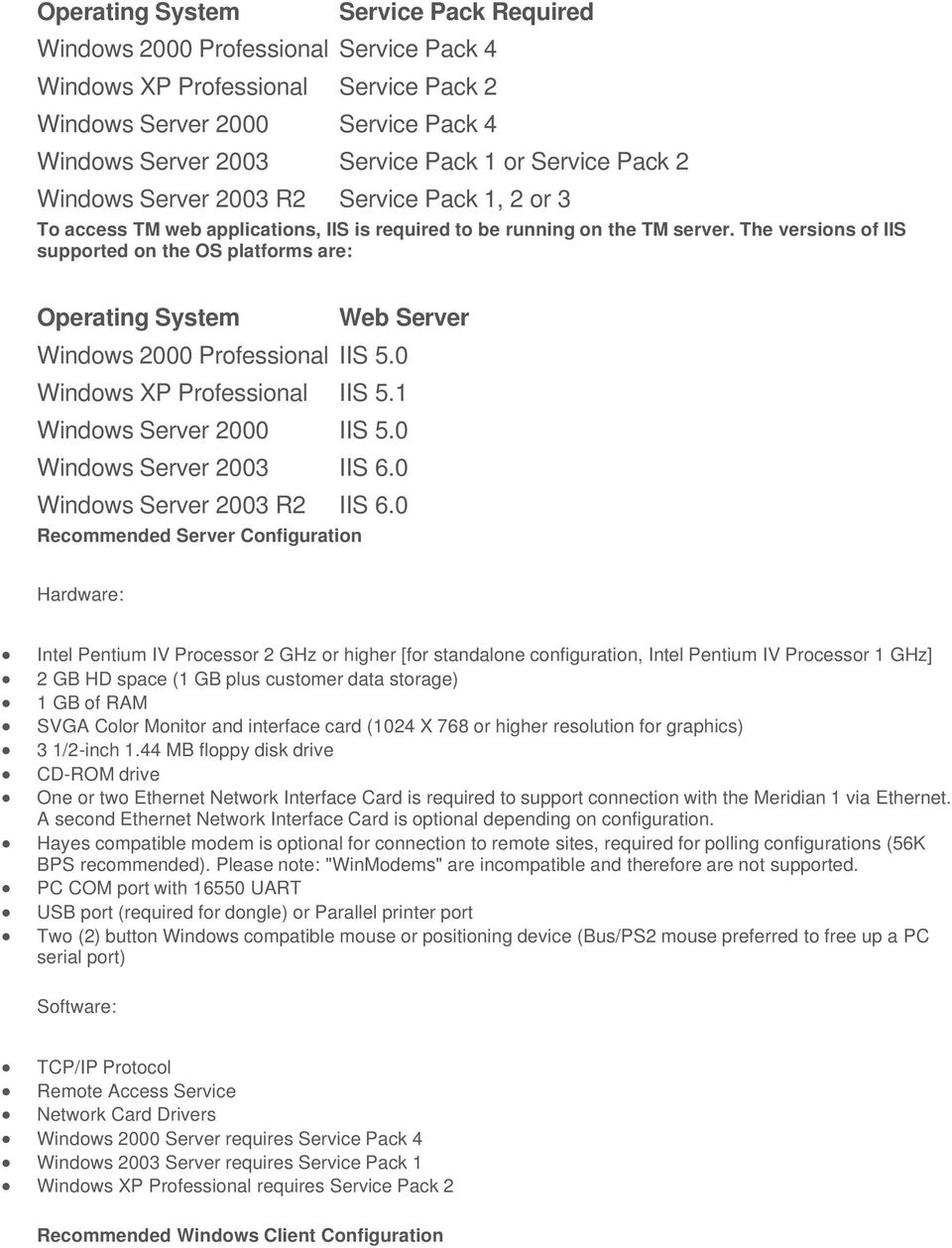 The versions of IIS supported on the OS platforms are: Operating System Web Server Windows 2000 Professional IIS 5.0 Windows XP Professional IIS 5.1 Windows Server 2000 IIS 5.