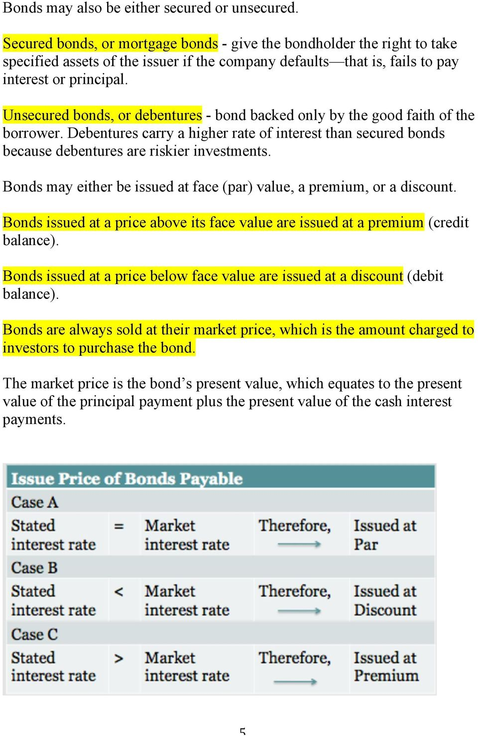 Unsecured bonds, or debentures - bond backed only by the good faith of the borrower. Debentures carry a higher rate of interest than secured bonds because debentures are riskier investments.