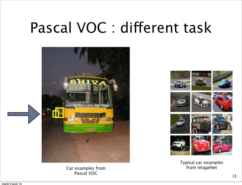 Pascal VOC Typical car