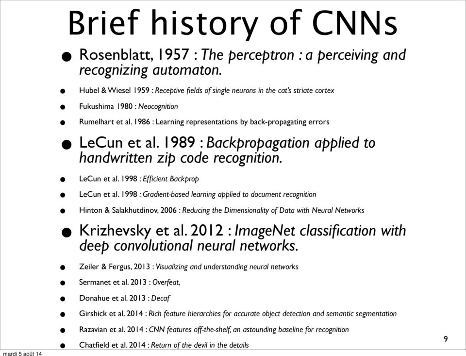 1986 : Learning representations by back-propagating errors LeCun et al. 1989 : Backpropagation applied to handwritten zip code recognition. LeCun et al. 1998 : Efficient Backprop LeCun et al.