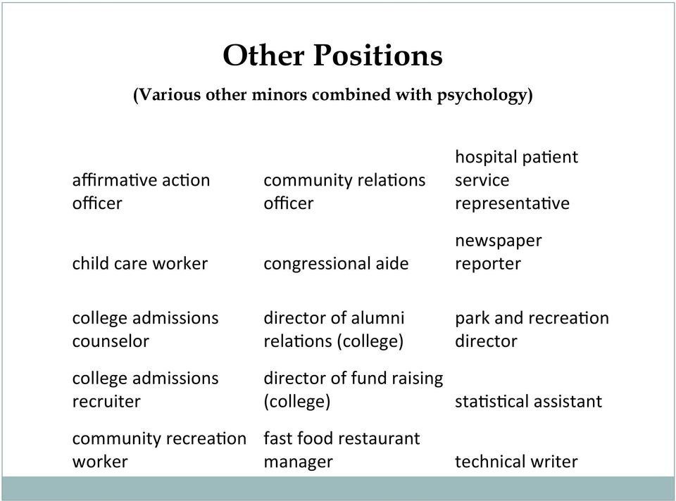 admissions counselor college admissions recruiter community recrea&on worker director of alumni rela&ons (college)