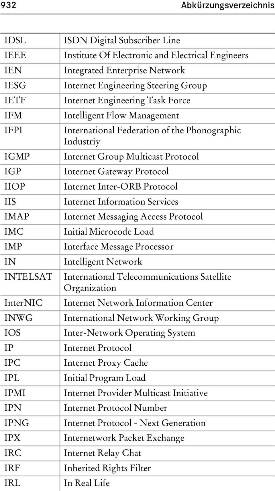 Phonographic Industriy Internet Group Multicast Protocol Internet Gateway Protocol Internet Inter-ORB Protocol Internet Information Services Internet Messaging Access Protocol Initial Microcode Load