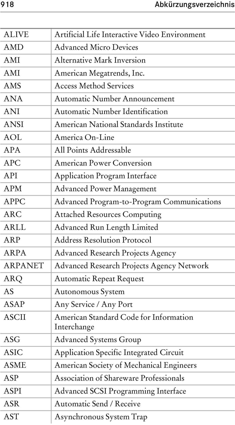 Access Method Services Automatic Number Announcement Automatic Number Identification American National Standards Institute America On-Line All Points Addressable American Power Conversion Application