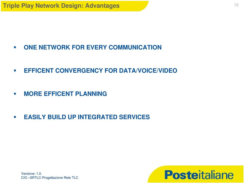 CONVERGENCY FOR DATA/VOICE/VIDEO MORE