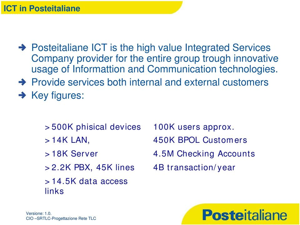 Provide services both internal and external customers Key figures: >500K phisical devices 100K users