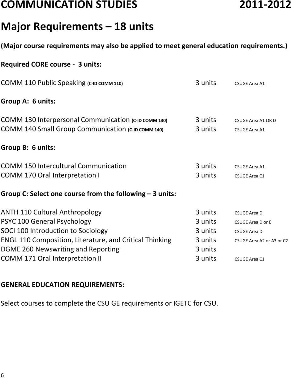 170 Oral Interpretation I CSUGE Area C1 Group C: Select one course from the following : ANTH 110 Cultural Anthropology CSUGE Area D PSYC 100 General Psychology CSUGE Area D or E SOCI 100