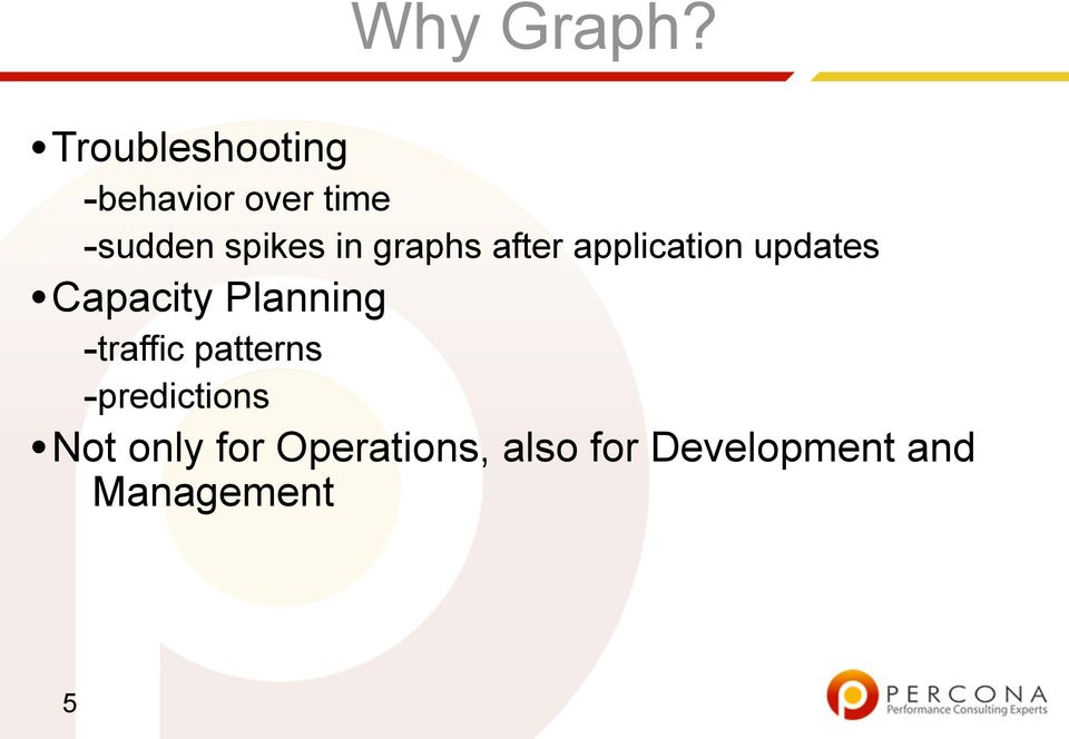 in graphs after application updates Capacity