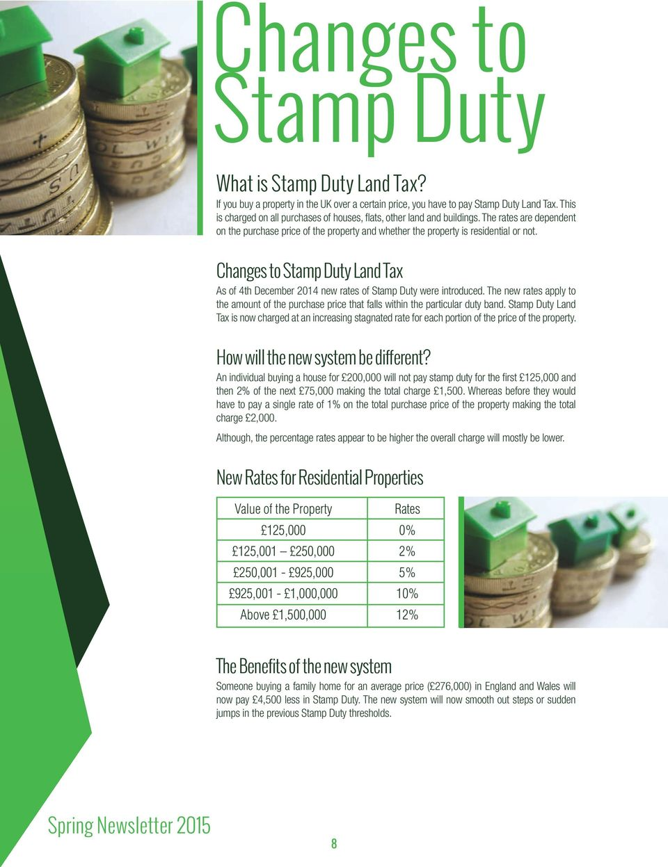 Changes to Stamp Duty Land Tax As of 4th December 2014 new rates of Stamp Duty were introduced. The new rates apply to the amount of the purchase price that falls within the particular duty band.
