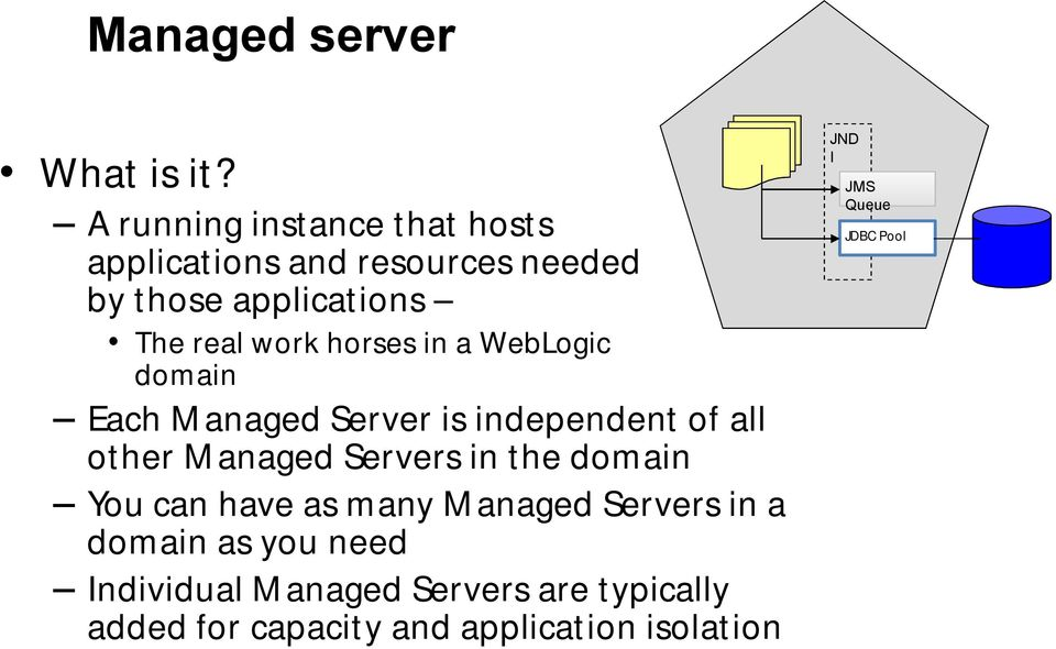 horses in a WebLogic domain Each Managed Server is independent of all other Managed Servers in the