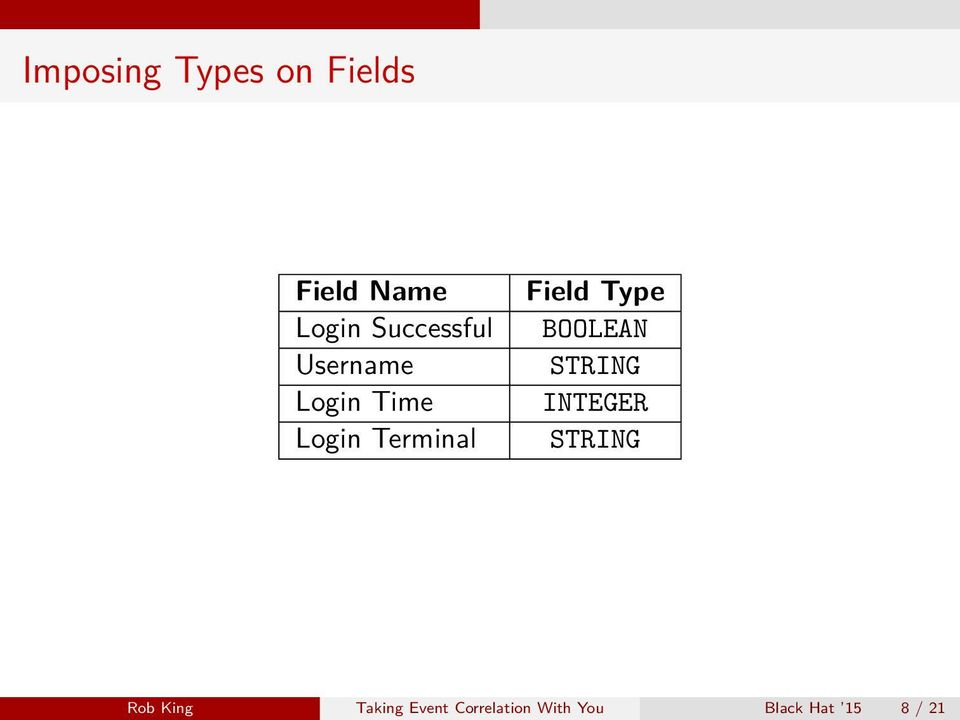 Field Type BOOLEAN STRING INTEGER STRING Rob