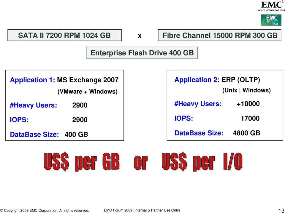 2900 DataBase Size: 400 GB Application 2: ERP (OLTP) (Unix Windows) #Heavy Users: