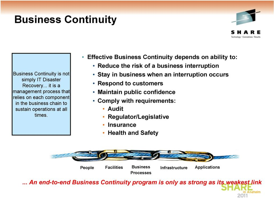 Effective Business Continuity depends on ability to: Reduce the risk of a business interruption Stay in business when an interruption occurs Respond to