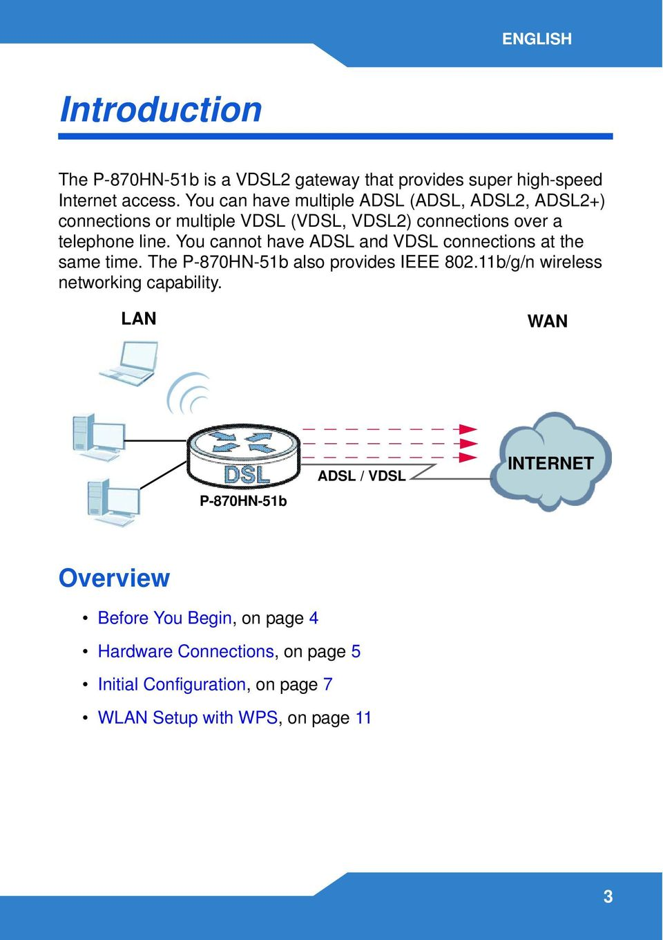 You cannot have ADSL and VDSL connections at the same time. The P-870HN-51b also provides IEEE 802.