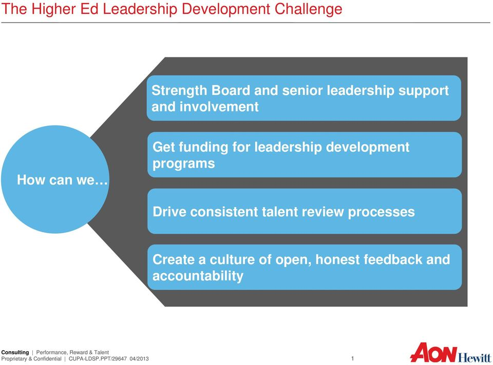 for leadership development programs Drive consistent talent review