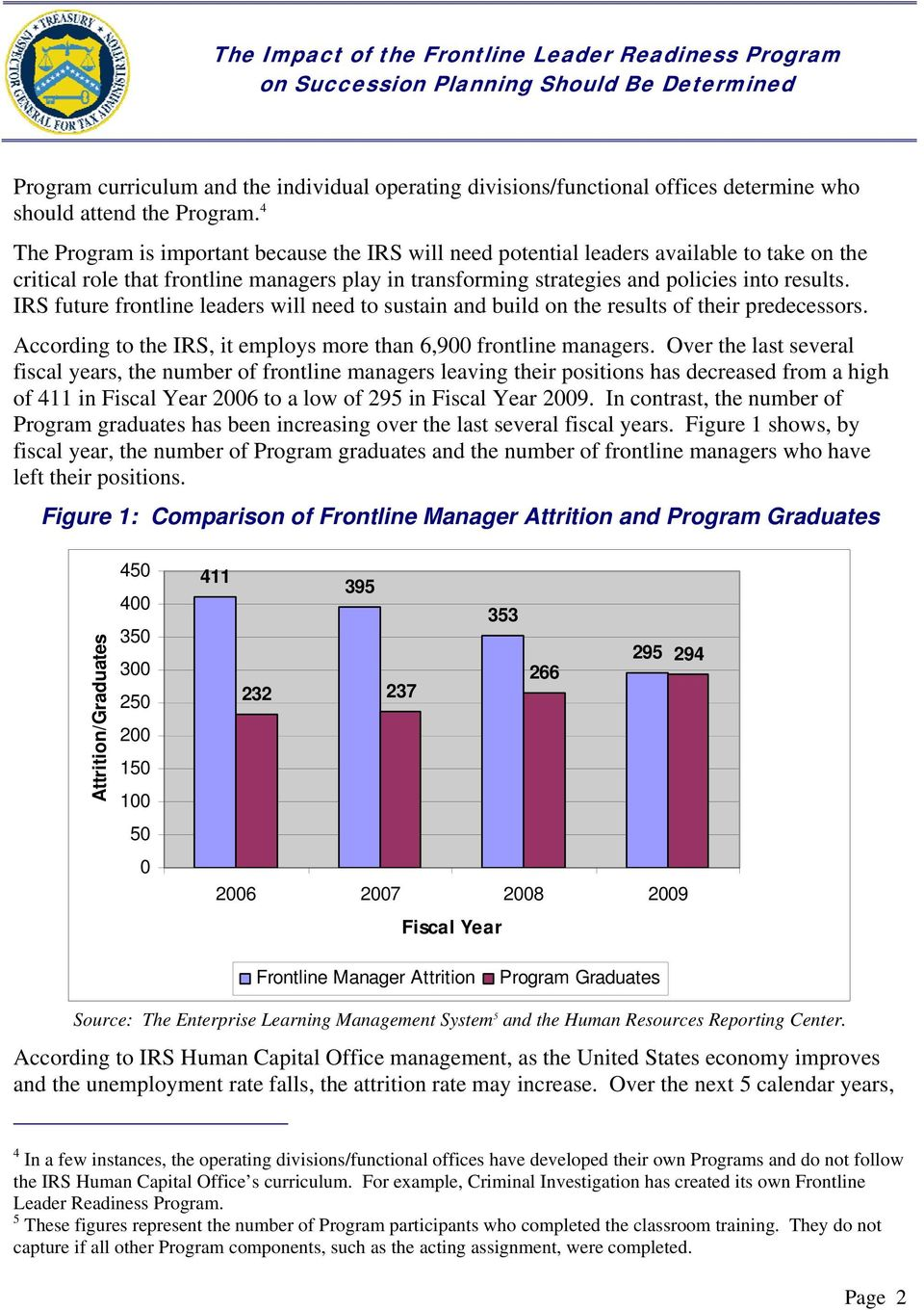 IRS future frontline leaders will need to sustain and build on the results of their predecessors. According to the IRS, it employs more than 6,900 frontline managers.