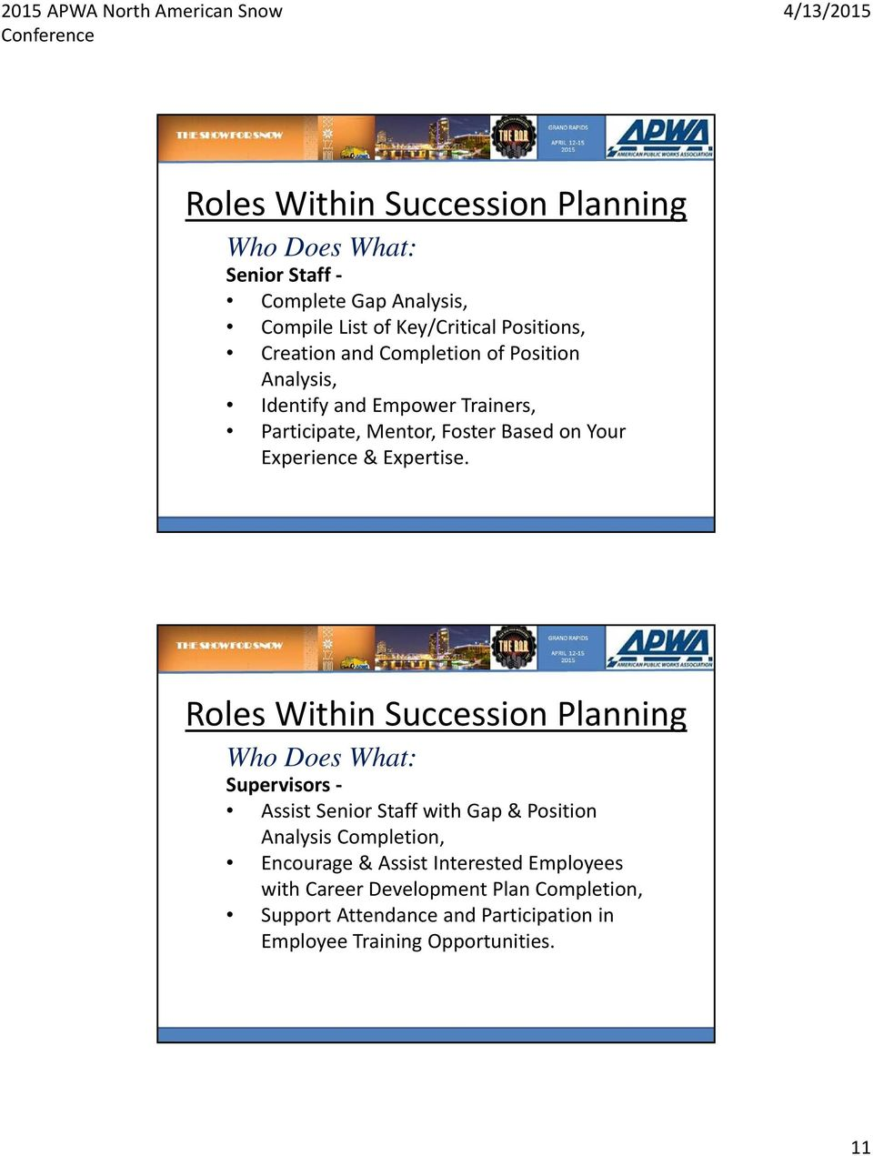 Roles Within Succession Planning Who Does What: Supervisors Assist Senior Staff with Gap & Position Analysis Completion, Encourage &